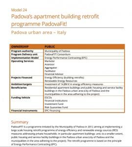 citynvest_pdfit